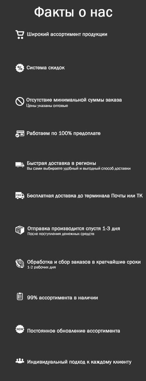 Факты о магазине